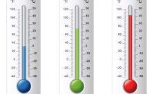 Gambar Ilustrasi Termometer